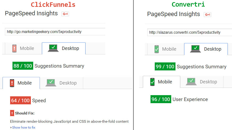 Page speed insights clickfunnels vs convertri